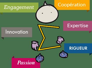 mascote-charte-valeurs