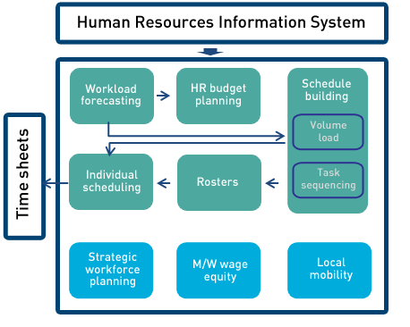 Platform_Human-Resources2