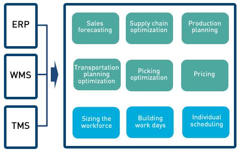 Schema-plateforme-supply-chain_ENG
